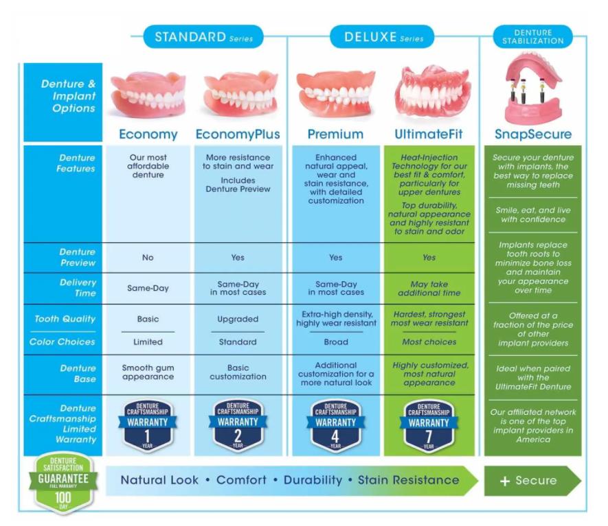 Affordable Dentures Complete Dentures